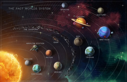 PZO7101-SolarSystem_500