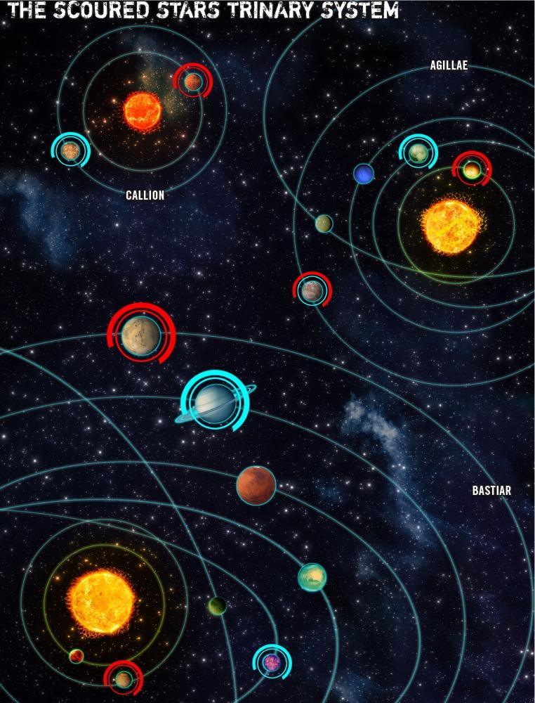 Scoured Stars Trinary System